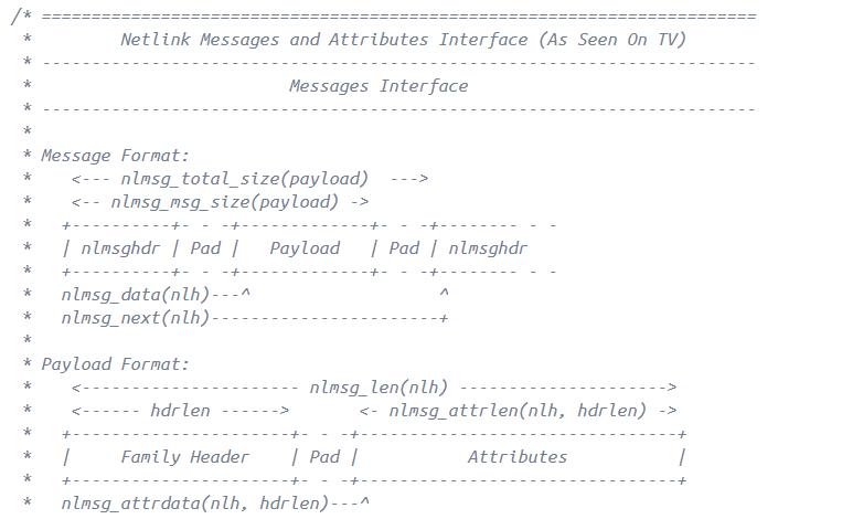 netlink消息结构